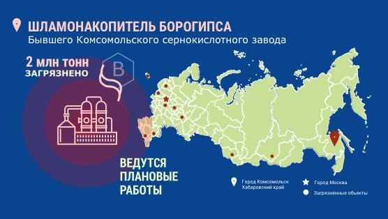 Инфографика. Город Комсомольск. Шламонакопитель борогипса. 2 миллиона тонн загрязнено. Ведутся плановые работы