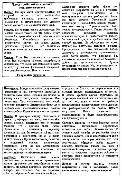 Инструкции Минобороны по выживанию в Российской армии