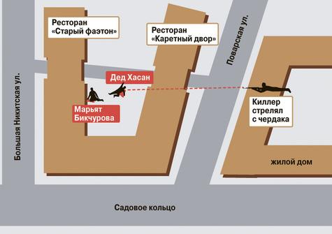 Схема места убийства Деда Хасана
