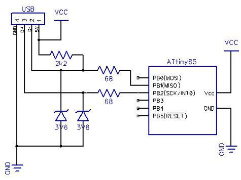 Сгенерированный самим микроконтроллером и сохраненный в EEPROM микроконтрол