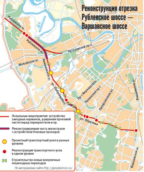 Схема реконструкции трассы Рублевское шоссе - Балаклавский проспект.