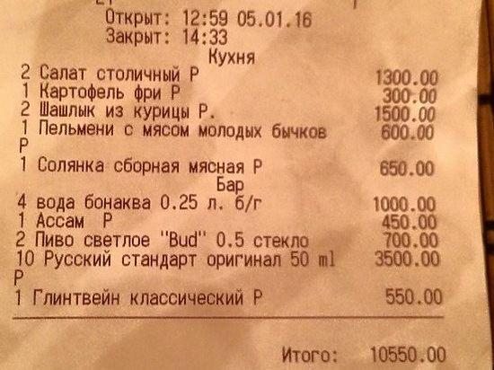 Почему чек из ресторана в Красной поляне взорвал интернет