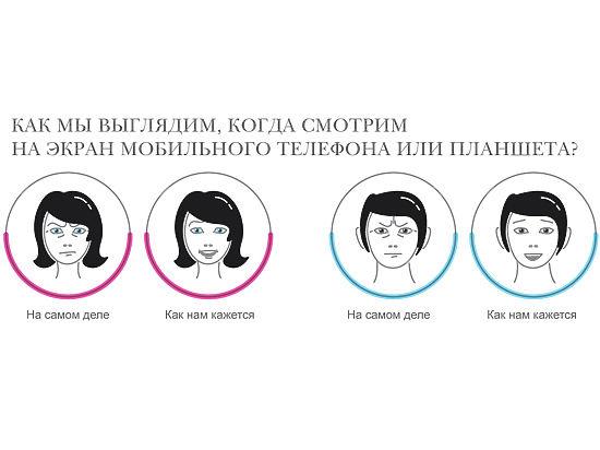 Смартфоны вызывают старение кожи лица
