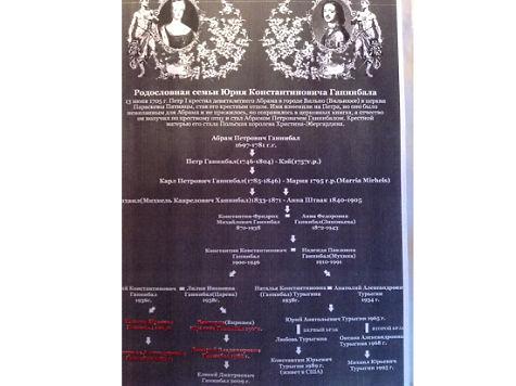 Потомки Ганнибала преодолели пророчество Иоанна Кронштадтского