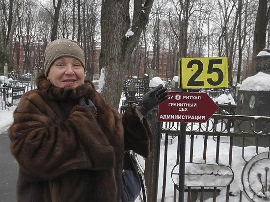 Найдена могила основателя Московского цирка  на Цветном бульваре