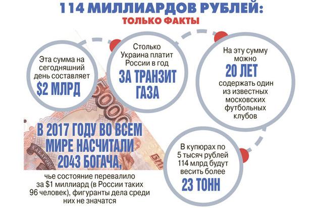 Как судят за хищение 114 миллиардов: детали дела банкирши Маркус