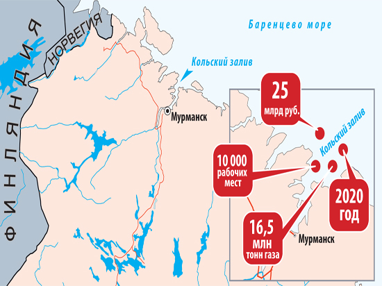 Деньги нашлись: Медведев распорядился построить четыре острова в Арктике