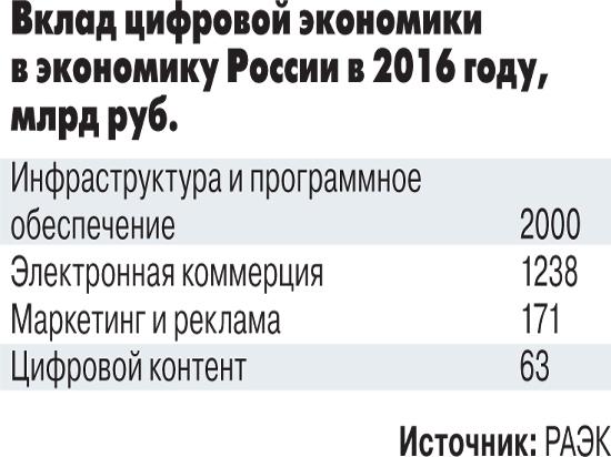 «Болезнь» президента Путина лечится за 200миллиардов рублей в год