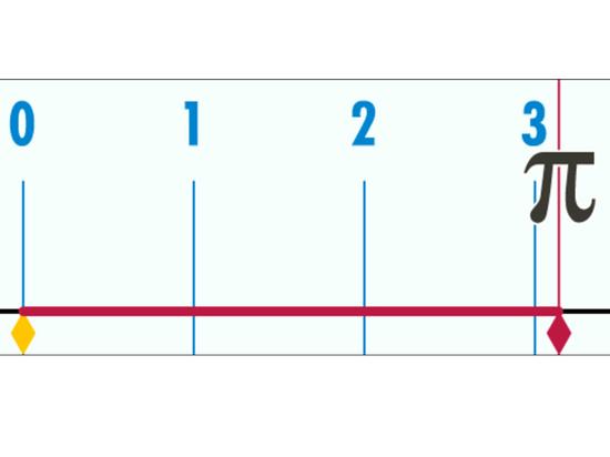 Число Пи Detail: День числа пи: праздник, который был бы уместнее 22 июля