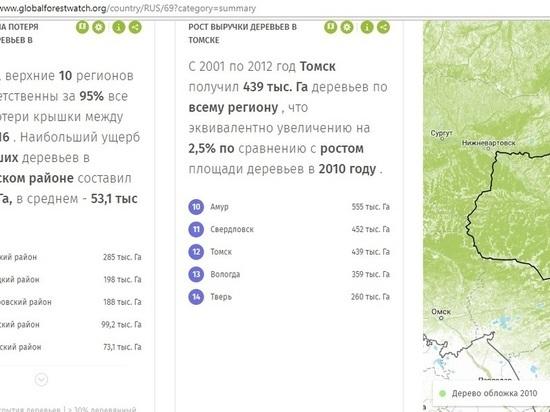 Леса Томской области за последние 15 лет сократилась более чем на 1 млн гектаров