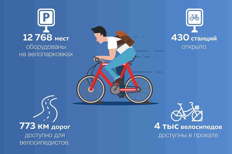 Новый столичный велосезон: что ждет любителей спорта