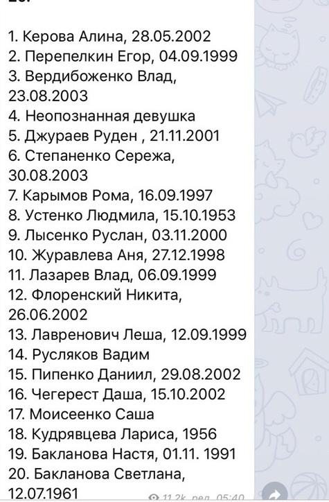 Ubijstva V Kerchi Chto Izvestno Imena Pogibshih Mk Krym