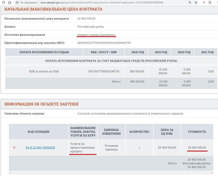 деньги в долг под проценты оренбург экспресс деньги телефон горячей линии саранск
