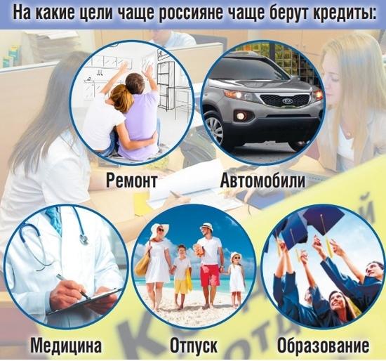 Банк россия кредит на авто