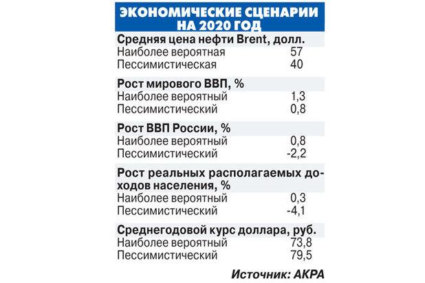 кредит срочно без поручителей rsb24 ru