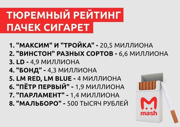 Сигареты захарова купить в красноярске купить сигареты в юрге