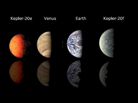 Впервые обнаружены экзопланеты размером с Землю