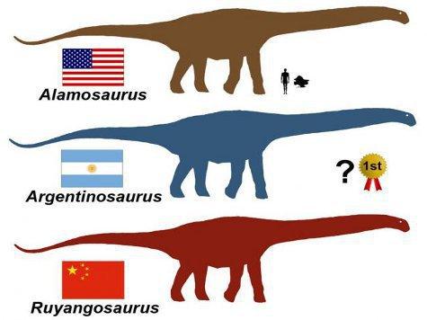Найдены останки самого большого динозавра