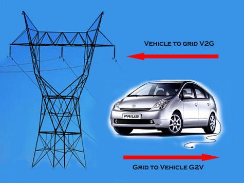 Автомобили можно использовать как альтернативу электростанциям