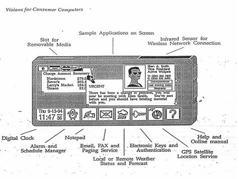 Компания Microsoft могла создать iPhone и iPad раньше Apple