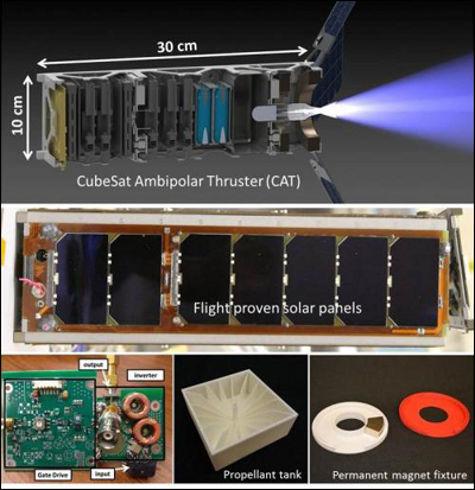 Миниспутник пересечет межпланетное пространство впервые в истории