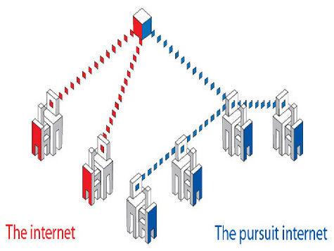 Интернет больше не нуждается в серверах