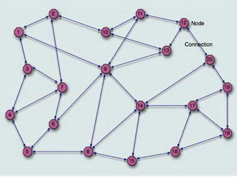 IT-активисты приступили к созданию нового Интернета с нуля