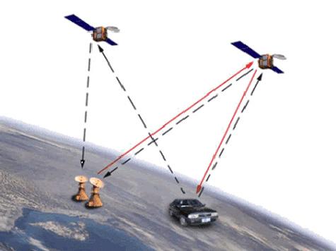 Поднебесная перешла на собственную спутниковую навигационную систему