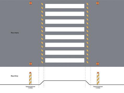 Вопрос безопасности слабовидящих пешеходов поставили углом