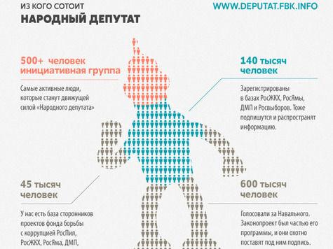 Навальный создаст из москвичей «народного депутата»