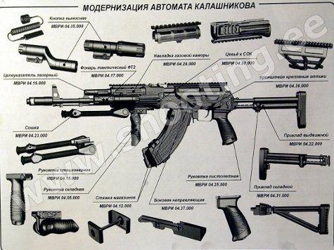 Кстати вес АК-12 3,3кг вот