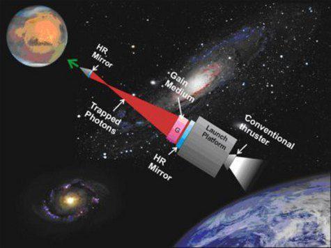 Предложен любопытный концепт звездолёта на лазерной тяге