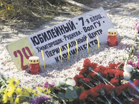 Страх и ненависть в Волгограде