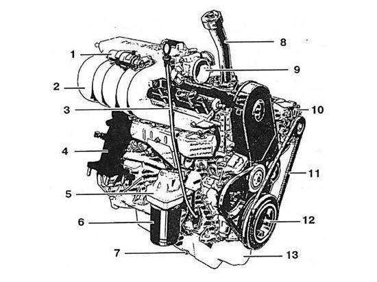 Надежнее купить двигатели б/у из Европы