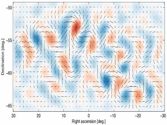 Ученые впервые обнаружили прямые доказательства Большого Взрыва