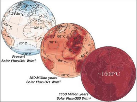 Земля находится на грани между цветущим миром и выжженной пустыней, такой как Венера