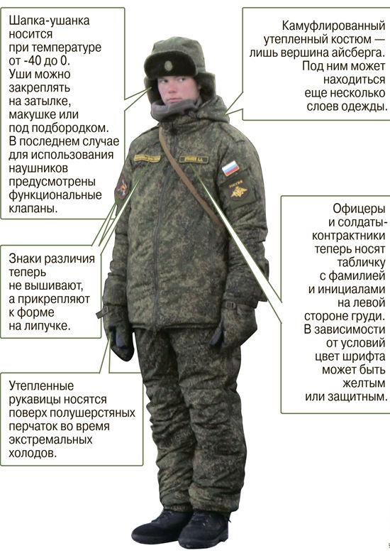 военная форма армия