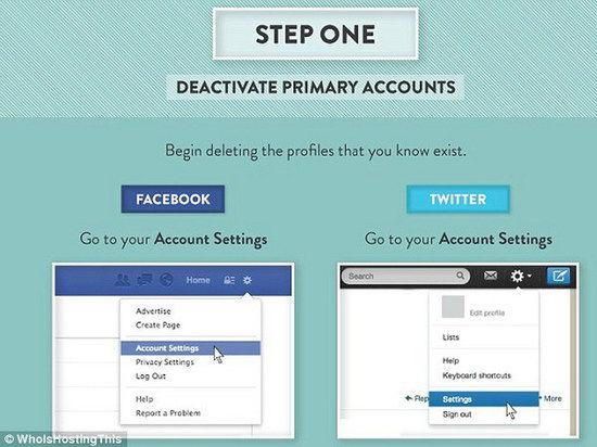 Инструкция из 9 шагов, как полностью уничтожить свои следы в Интернете