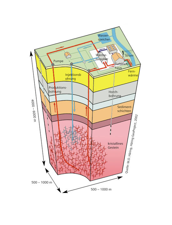 В Китае впервые обнаружены ресурсы для выработки энергии по принципу сухих горячих пород