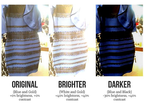 Тест платье бело-золотое или сине-черное платье