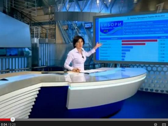 Первый канал объяснил «казус Яроша»: «Чья там была химия — не наше дело»