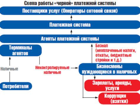 Оригинал: http://www.mk.ru/