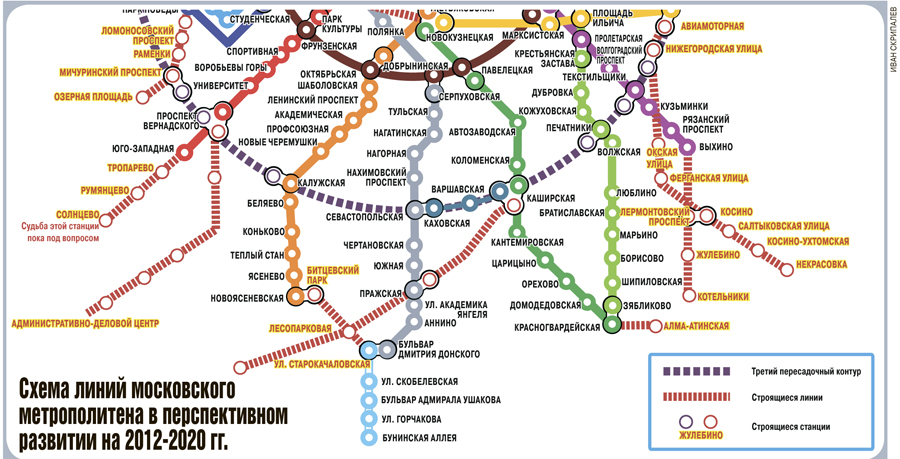 Кожуховская линия метро